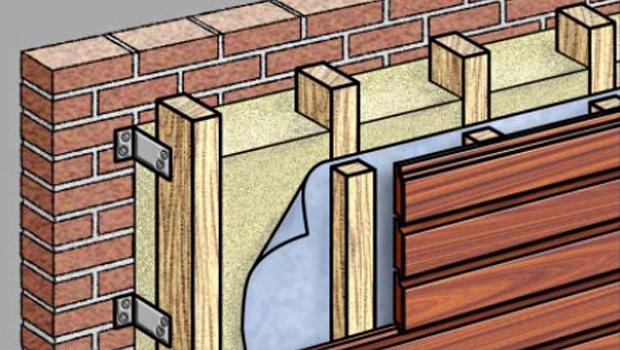 Opbouw gevelisolatie met hout